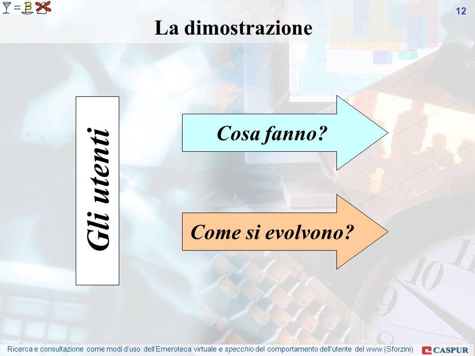 Ricerca e consultazione come modi duso dellEmeroteca virtuale e specchio del comportamento dellutente del www (Sforzini) 12 La dimostrazione Come si evolvono.