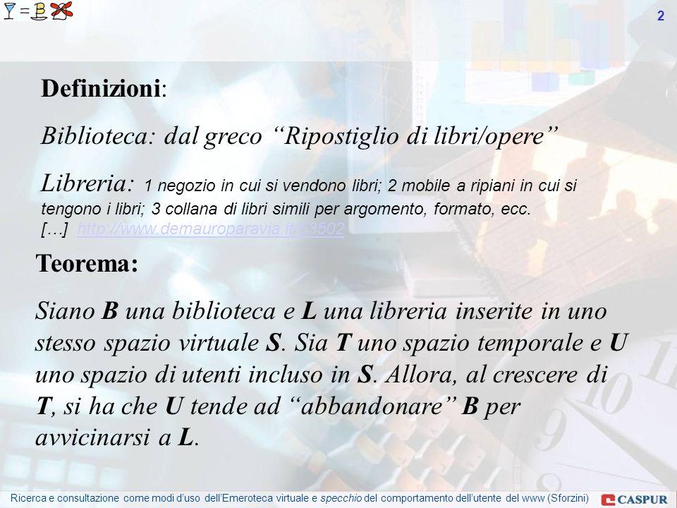 Ricerca e consultazione come modi duso dellEmeroteca virtuale e specchio del comportamento dellutente del www (Sforzini) 2 Teorema: Siano B una biblioteca e L una libreria inserite in uno stesso spazio virtuale S.