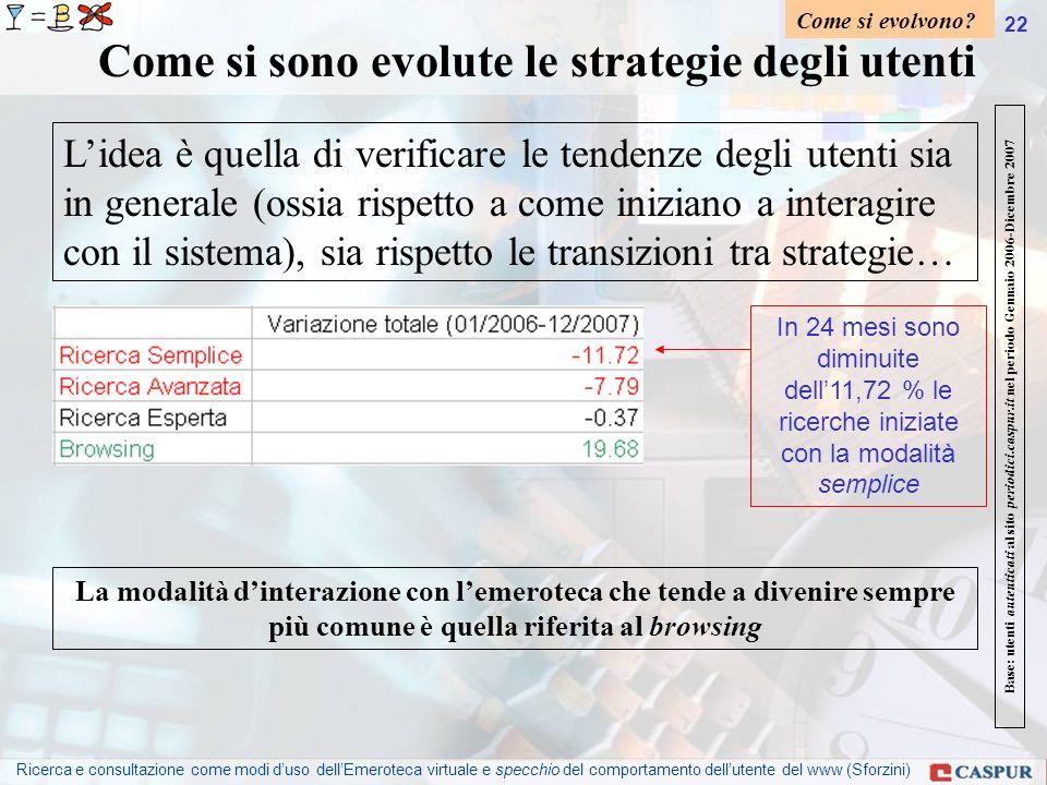 Ricerca e consultazione come modi duso dellEmeroteca virtuale e specchio del comportamento dellutente del www (Sforzini) 22 Come si sono evolute le strategie degli utenti Lidea è quella di verificare le tendenze degli utenti sia in generale (ossia rispetto a come iniziano a interagire con il sistema), sia rispetto le transizioni tra strategie… In 24 mesi sono diminuite dell11,72 % le ricerche iniziate con la modalità semplice La modalità dinterazione con lemeroteca che tende a divenire sempre più comune è quella riferita al browsing Base: utenti autenticati al sito periodici.caspur.it nel periodo Gennaio 2006-Dicembre 2007 Come si evolvono