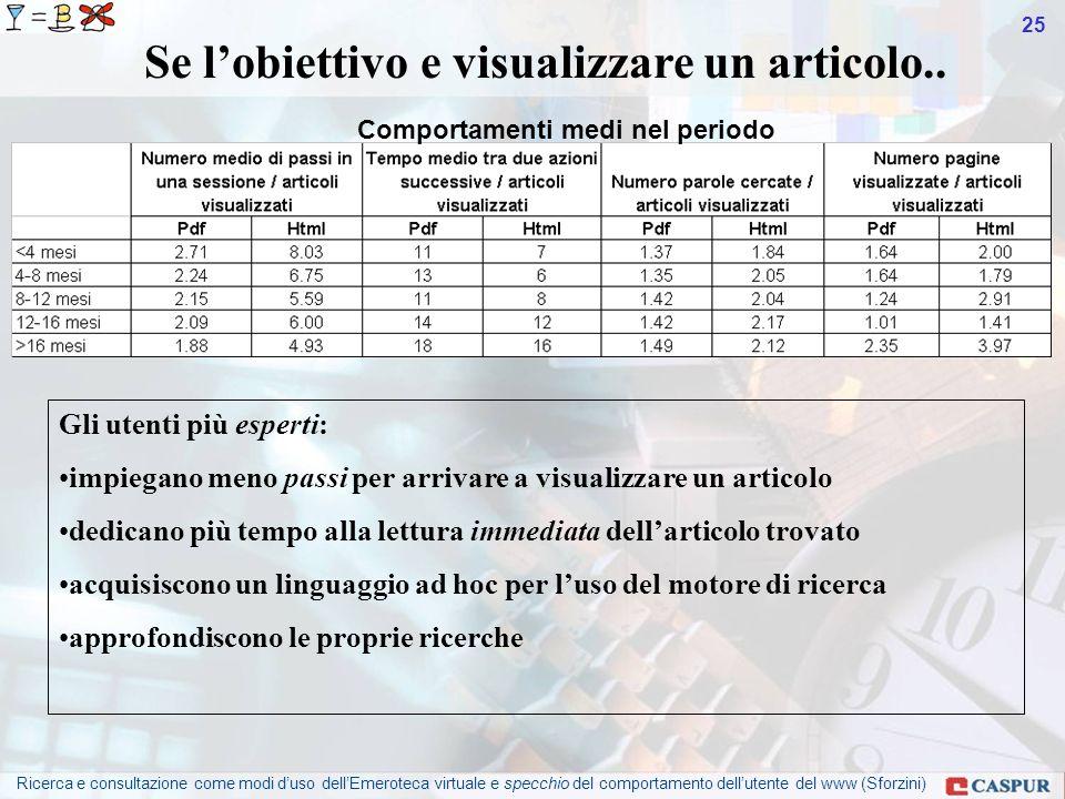Ricerca e consultazione come modi duso dellEmeroteca virtuale e specchio del comportamento dellutente del www (Sforzini) 25 Se lobiettivo e visualizzare un articolo..