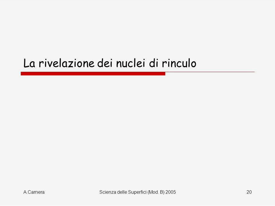 A.CarneraScienza delle Superfici (Mod. B) 200520 La rivelazione dei nuclei di rinculo