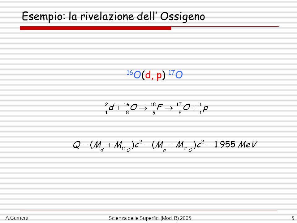 A.Carnera Scienza delle Superfici (Mod. B) 20055 Esempio: la rivelazione dell Ossigeno 16 O(d, p) 17 O