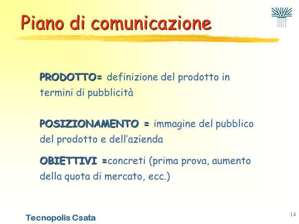 Tecnopolis Csata 14 Piano di comunicazione PRODOTTO= POSIZIONAMENTO = PRODOTTO= definizione del prodotto in termini di pubblicità POSIZIONAMENTO = immagine del pubblico del prodotto e dellazienda OBIETTIVI = OBIETTIVI =concreti (prima prova, aumento della quota di mercato, ecc.)