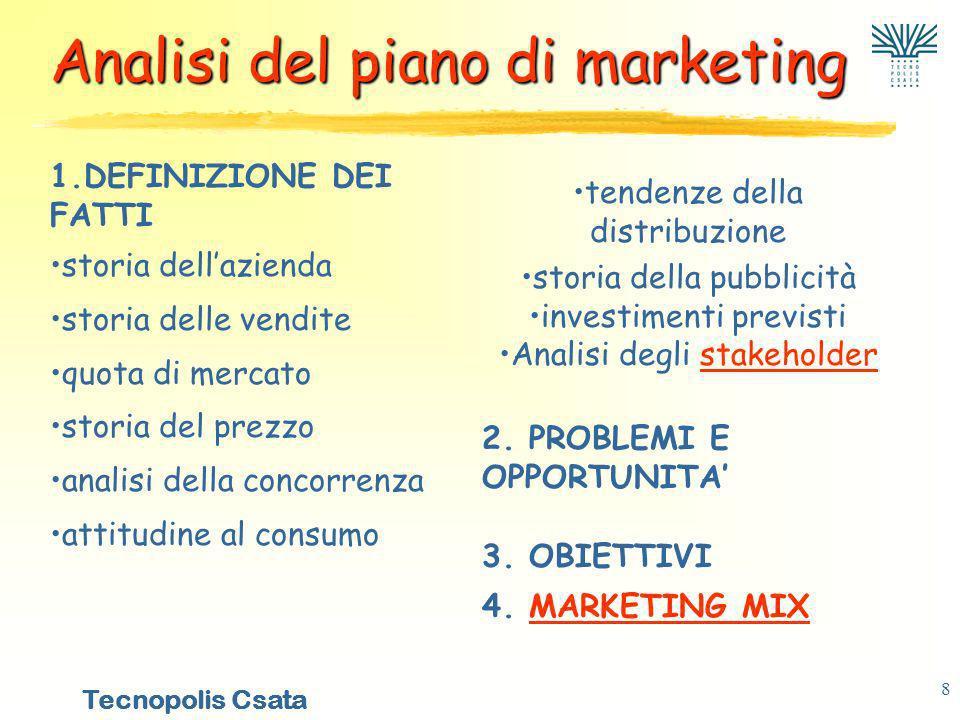 Tecnopolis Csata 29 Appendice Marketing mixProdottoPrezzoPubblicità Packaging e distribuzione Promozione e pubbliche relazioni Qualità Caratter.