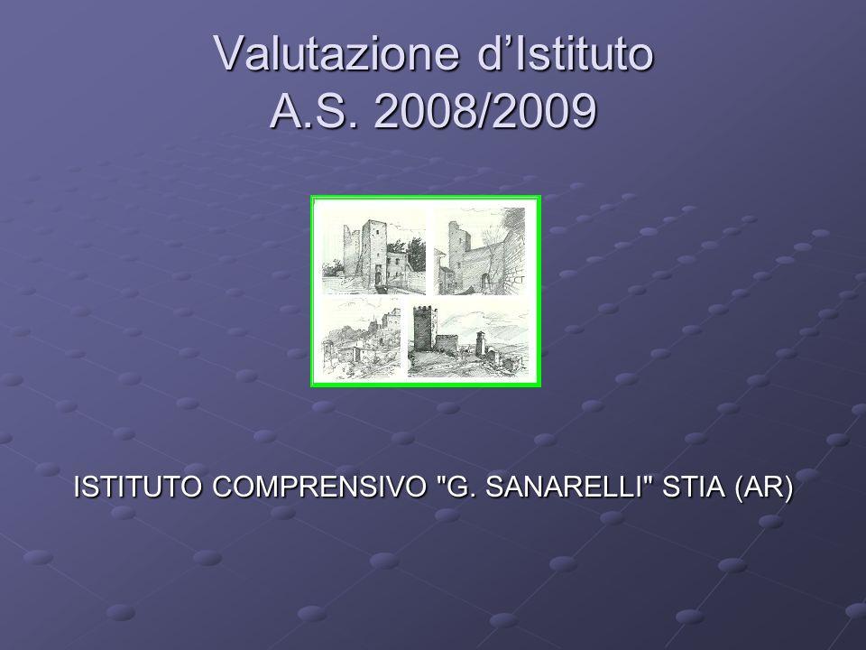 Valutazione dIstituto A.S. 2008/2009 ISTITUTO COMPRENSIVO