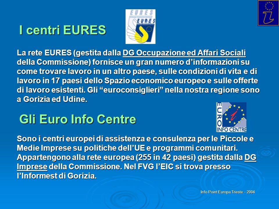 Info Point Europa Trieste - 2004 Sono i centri europei di assistenza e consulenza per le Piccole e Medie Imprese su politiche dellUE e programmi comun