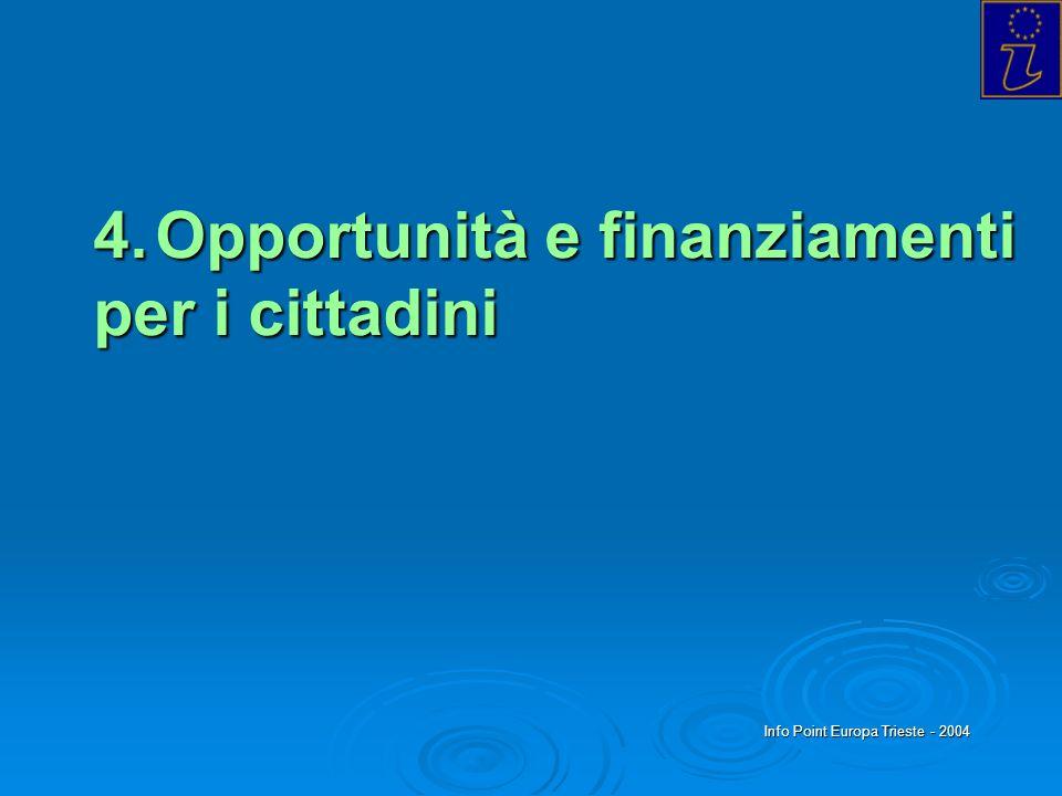 Info Point Europa Trieste - 2004 4. Opportunità e finanziamenti per i cittadini