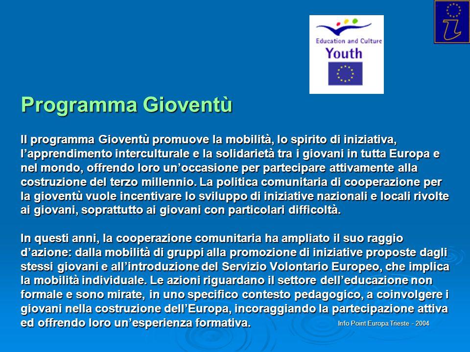 Info Point Europa Trieste - 2004 Programma Gioventù Il programma Gioventù promuove la mobilità, lo spirito di iniziativa, lapprendimento intercultural