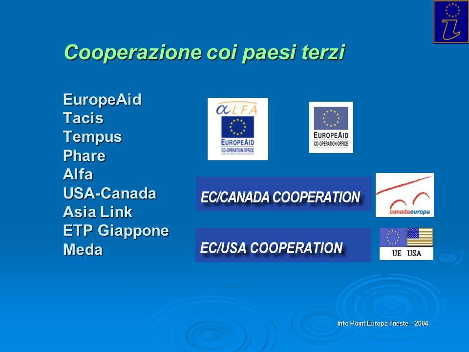 Info Point Europa Trieste - 2004 Cooperazione coi paesi terzi EuropeAid Tacis Tempus Phare Alfa USA-Canada Asia Link ETP Giappone Meda