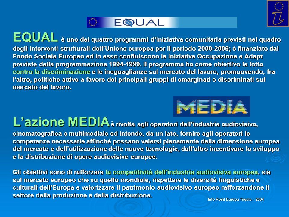 Info Point Europa Trieste - 2004 EQUAL è uno dei quattro programmi diniziativa comunitaria previsti nel quadro degli interventi strutturali dellUnione