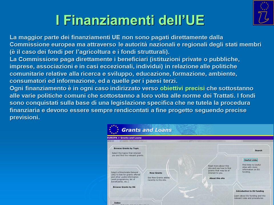 Info Point Europa Trieste - 2004 I Finanziamenti dellUE La maggior parte dei finanziamenti UE non sono pagati direttamente dalla Commissione europea m