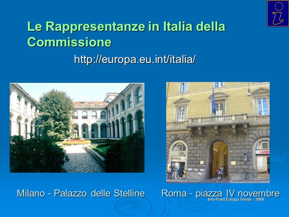 Le Rappresentanze in Italia della Commissione http://europa.eu.int/italia/ Milano - Palazzo delle Stelline Roma - piazza IV novembre