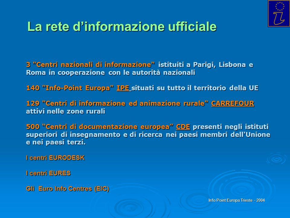 Info Point Europa Trieste - 2004 3