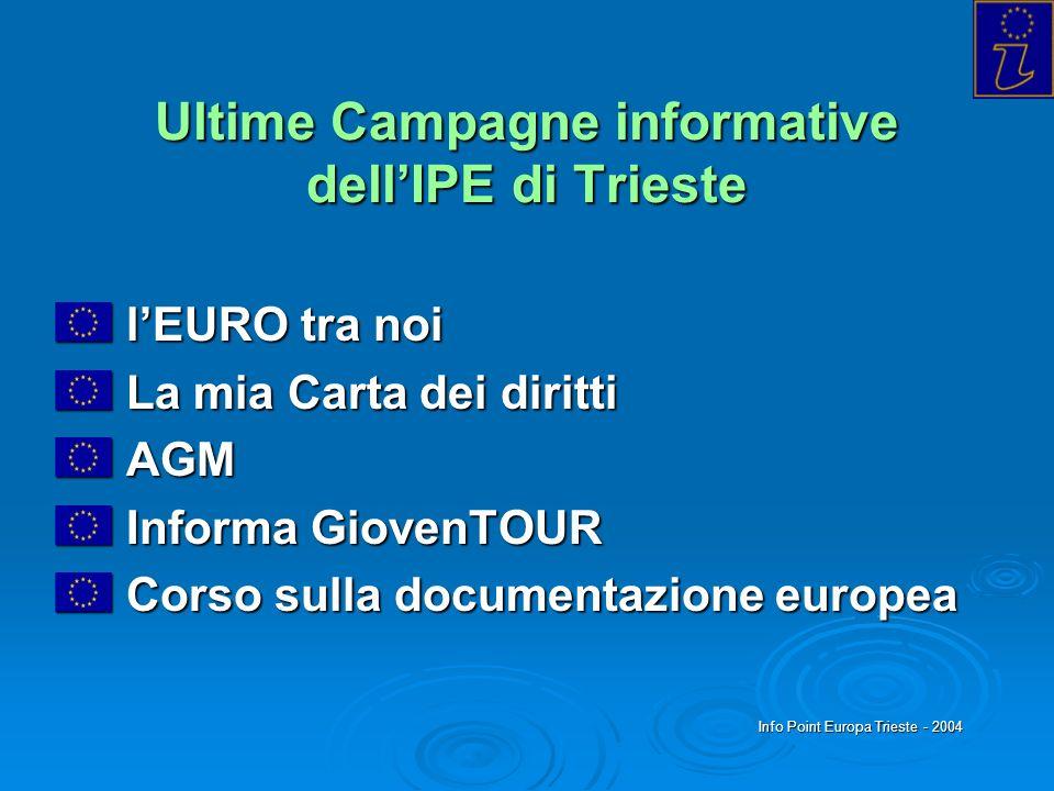 Info Point Europa Trieste - 2004 Ultime Campagne informative dellIPE di Trieste lEURO tra noi lEURO tra noi La mia Carta dei diritti La mia Carta dei