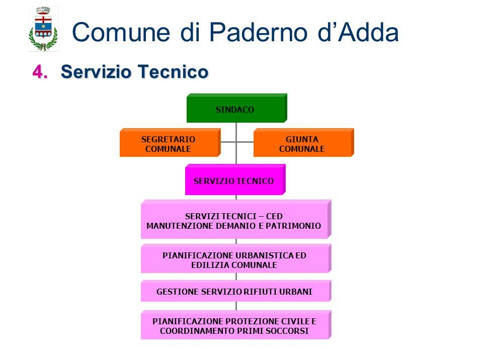 4.Servizio Tecnico Comune di Paderno dAdda SEGRETARIO COMUNALE GIUNTA COMUNALE SINDACO SERVIZIO TECNICO SERVIZI TECNICI – CED MANUTENZIONE DEMANIO E P