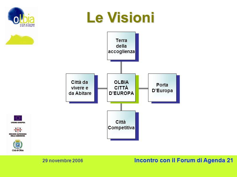 Incontro con il Forum di Agenda 21 29 novembre 2006 Incontro con il Forum di Agenda 21 Le Visioni OLBIA CITTÀ DEUROPA Terradellaaccoglienza PortaDEuropa CittàCompetitiva Città da vivere e da Abitare