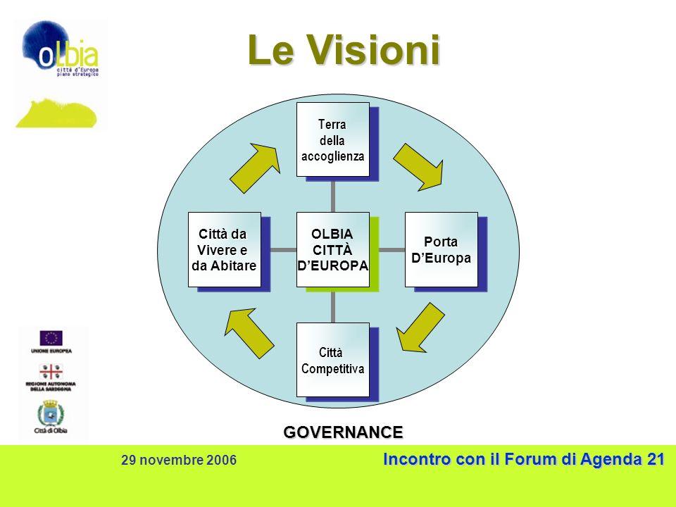 Incontro con il Forum di Agenda 21 29 novembre 2006 Incontro con il Forum di Agenda 21 Le Visioni GOVERNANCE