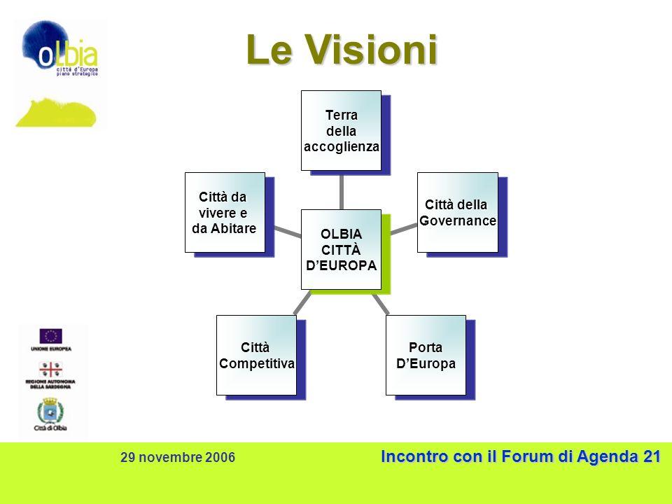 Incontro con il Forum di Agenda 21 29 novembre 2006 Incontro con il Forum di Agenda 21 Le Visioni OLBIA CITTÀ DEUROPA Terradellaaccoglienza Città della Governance PortaDEuropaCittàCompetitiva Città da vivere e da Abitare