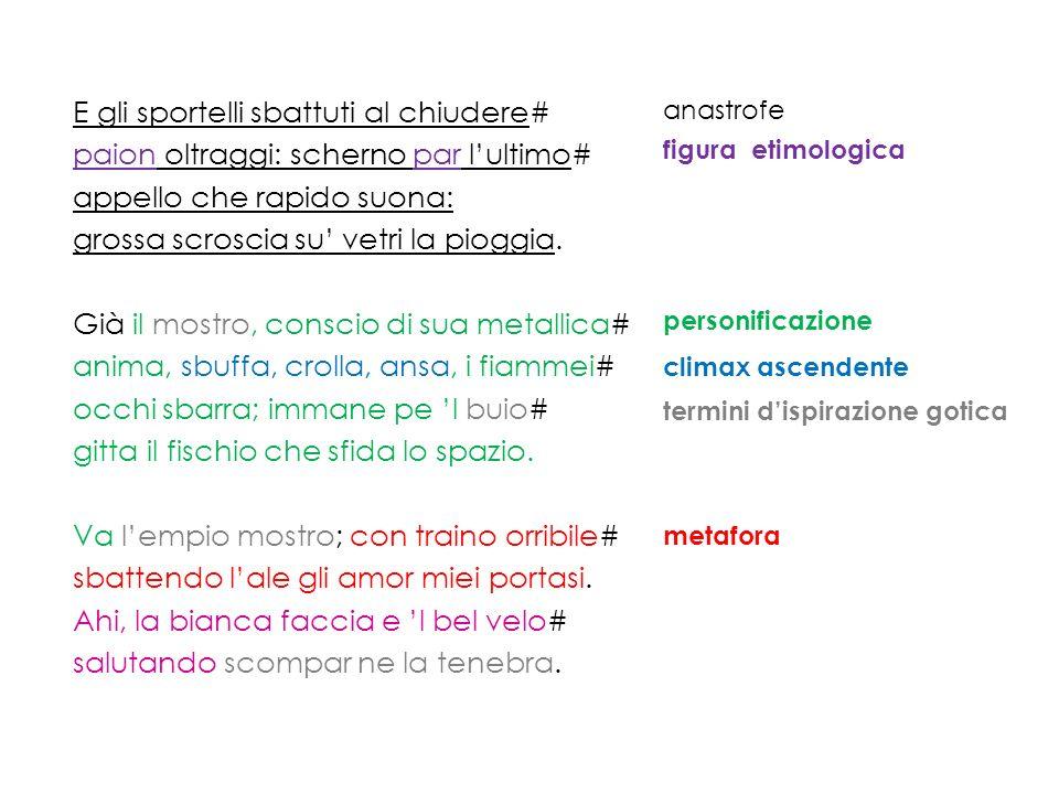 Lavoro realizzato da Alessia DAmico classe 5A Liceo scientifico a.s.