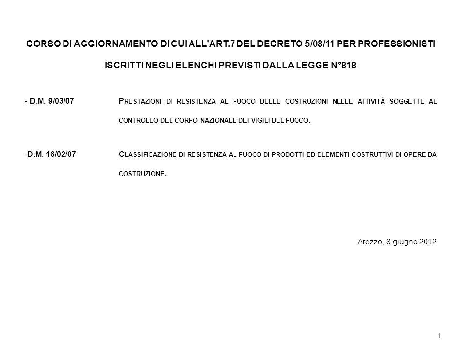 DECRETO MINISTERO DELLINTERNO 09.03.2007 P RESTAZIONE DI RESISTENZA AL FUOCO DELLE COSTRUZIONI NELLE ATTIVITA SOGGETTE AL CONTROLLO DEL C ORPO NAZIONALE DEI VIGILI Art.1 C AMPO DI APPLICAZIONE :Le disposizioni si applicano alle attività i cui progetti sono presentati ai Comandi provinciali dei vigili del fuoco per lacquisizione del parere di conformità di cui allArt.2 del DPR n°37 del 12.01.1998.
