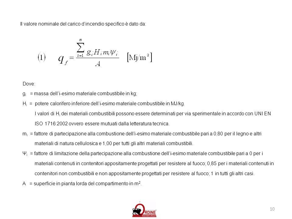 10 Il valore nominale del carico dincendio specifico è dato da: Dove: g i = massa delli-esimo materiale combustibile in kg; H i = potere calorifero in
