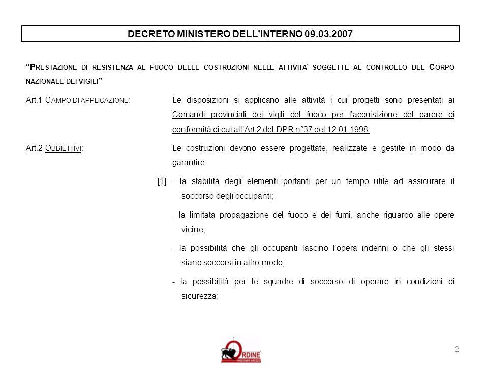 43 E) R APPORTI DI PROVA DI PRODOTTI ED ELEMENTI COSTRUTTIVI ( LETTERA CIRCOLARE DCPST / A 5/) Se rilasciati ai sensi della Circolare MI.SA.