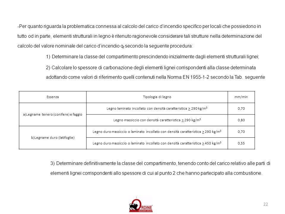22 -Per quanto riguarda la problematica connessa al calcolo del carico dincendio specifico per locali che possiedono in tutto od in parte, elementi st
