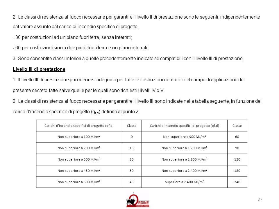 27 2. Le classi di resistenza al fuoco necessarie per garantire il livello II di prestazione sono le seguenti, indipendentemente dal valore assunto da