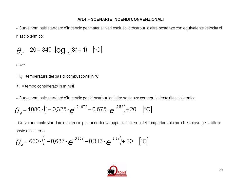 29 Art.4 – SCENARI E INCENDI CONVENZIONALI - Curva nominale standard dincendio per materiali vari escluso idrocarburi o altre sostanze con equivalente