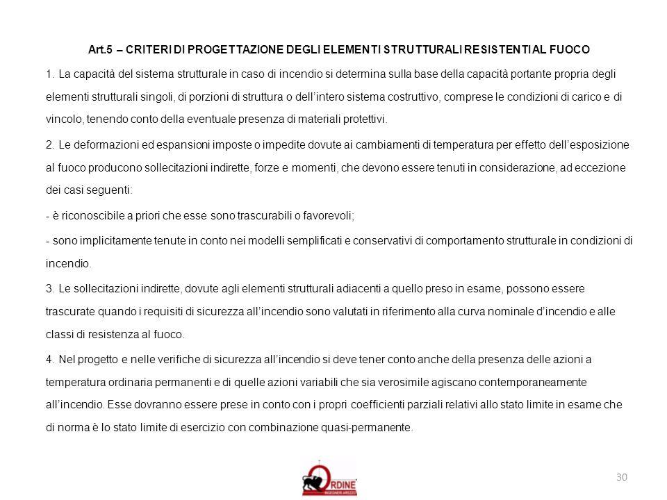 30 Art.5 – CRITERI DI PROGETTAZIONE DEGLI ELEMENTI STRUTTURALI RESISTENTI AL FUOCO 1. La capacità del sistema strutturale in caso di incendio si deter