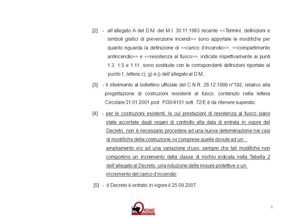 [2] - allallegato A del D.M. del M.I. 30.11.1983 recante > sono apportate le modifiche per quanto riguarda la definizione di >, > e >, indicate rispet