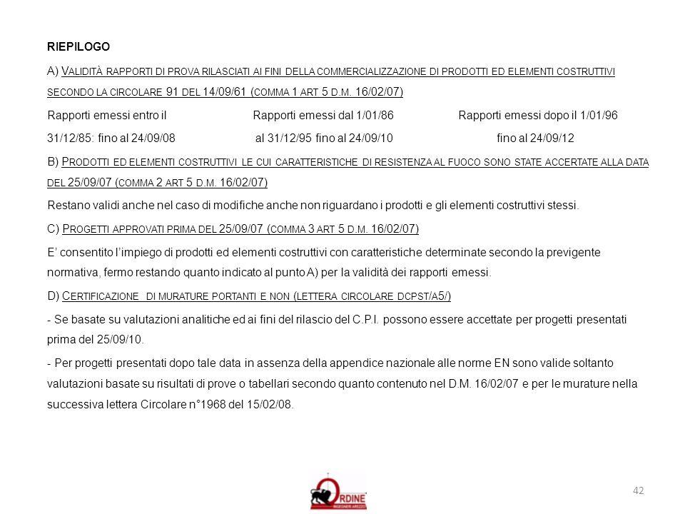 42 RIEPILOGO A) V ALIDITÀ RAPPORTI DI PROVA RILASCIATI AI FINI DELLA COMMERCIALIZZAZIONE DI PRODOTTI ED ELEMENTI COSTRUTTIVI SECONDO LA CIRCOLARE 91 D