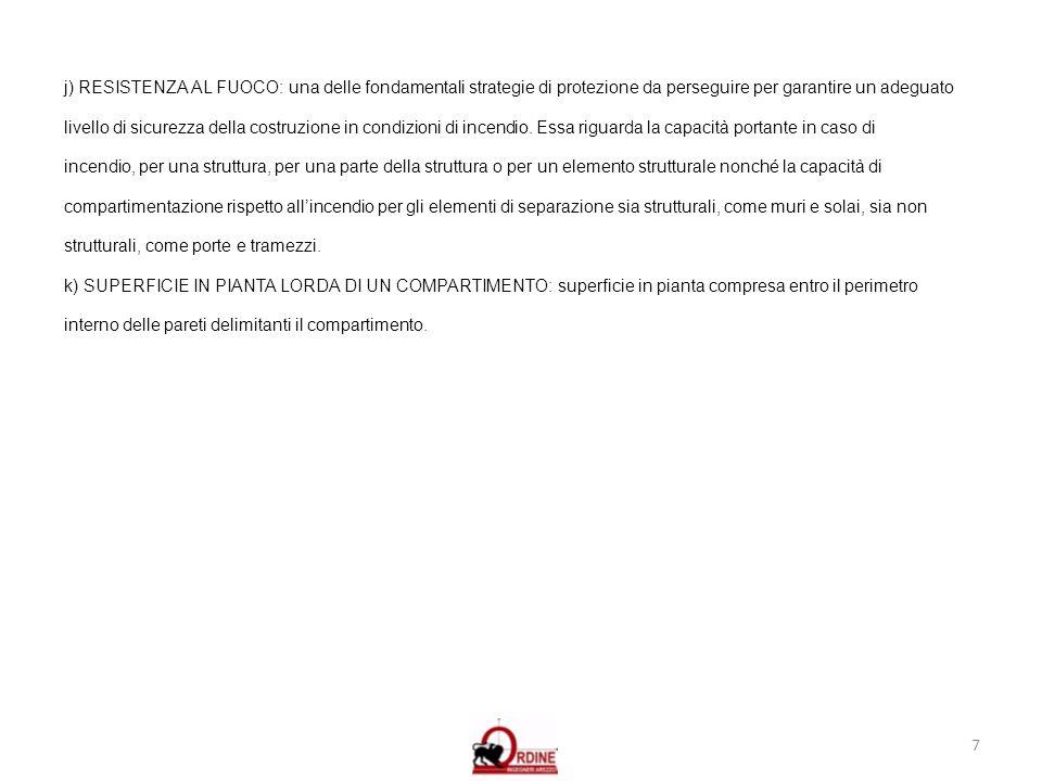 8 Art.2 – CARICO DI INCENDIO SPECIFICO DI PROGETTO 1.