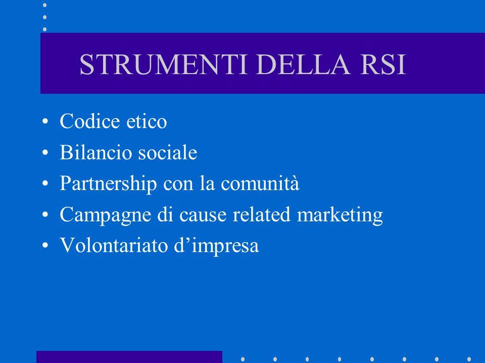 STRUMENTI DELLA RSI Codice etico Bilancio sociale Partnership con la comunità Campagne di cause related marketing Volontariato dimpresa