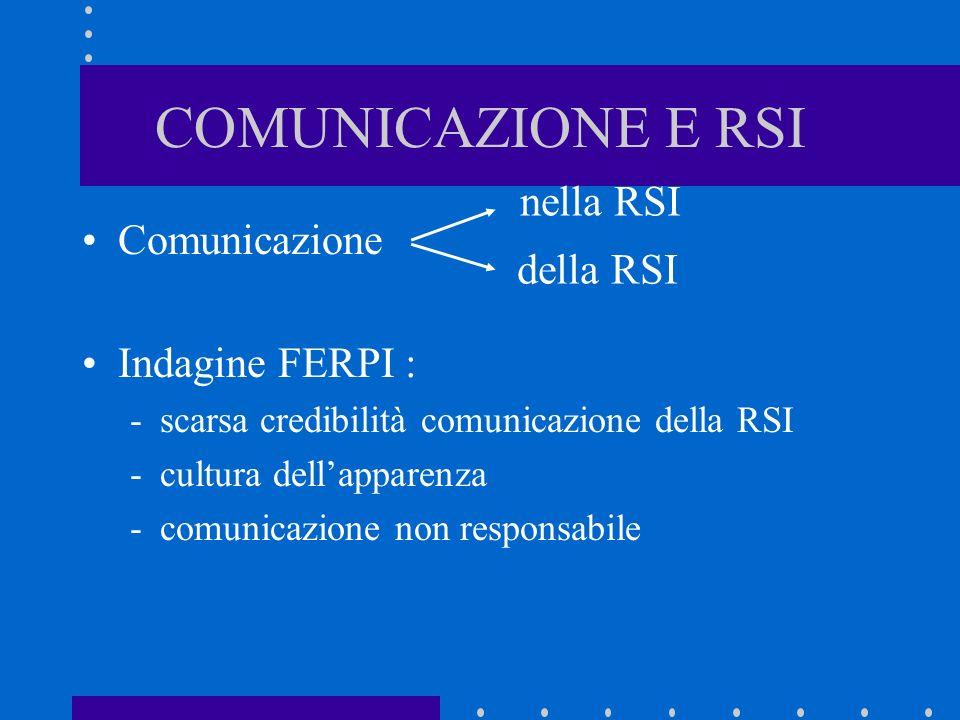 COMUNICAZIONE E RSI Comunicazione Indagine FERPI : -scarsa credibilità comunicazione della RSI -cultura dellapparenza -comunicazione non responsabile nella RSI della RSI