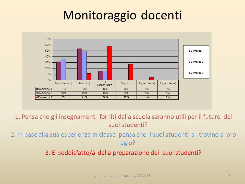 Monitoraggio docenti 1.