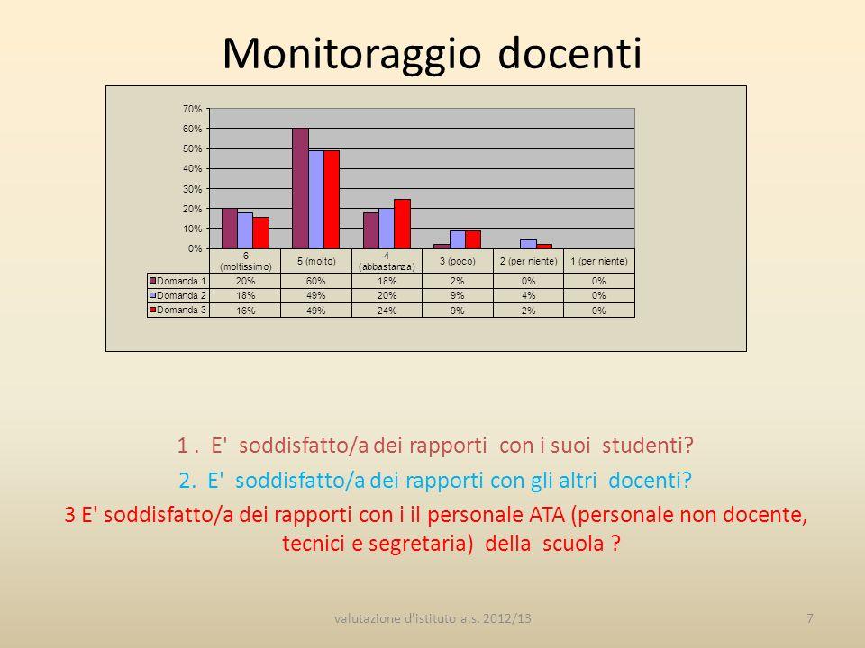 Monitoraggio docenti 1 E soddisfatto/a dei rapporti con i genitori.