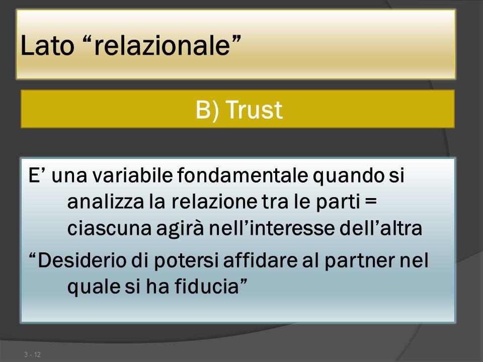 Lato relazionale B) Trust 3 - 12 E una variabile fondamentale quando si analizza la relazione tra le parti = ciascuna agirà nellinteresse dellaltra De