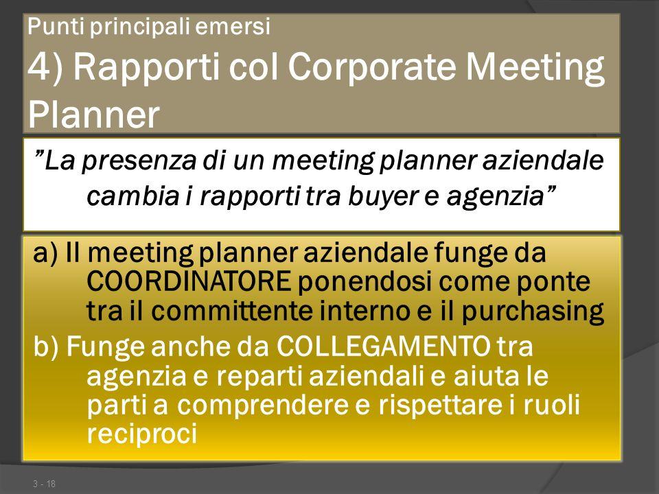 Punti principali emersi 4) Rapporti col Corporate Meeting Planner La presenza di un meeting planner aziendale cambia i rapporti tra buyer e agenzia 3