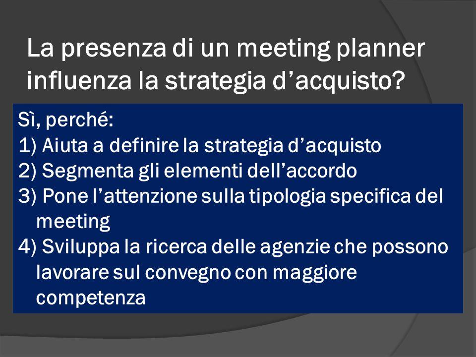 La presenza di un meeting planner influenza la strategia dacquisto? Sì, perché: 1) Aiuta a definire la strategia dacquisto 2) Segmenta gli elementi de