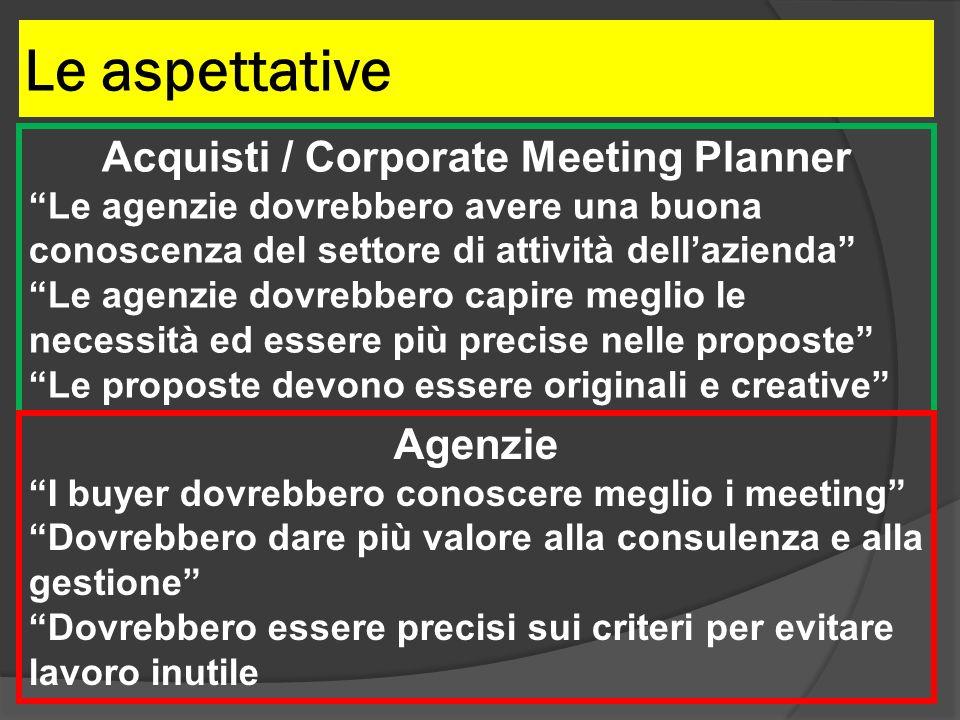 Le aspettative Acquisti / Corporate Meeting Planner Le agenzie dovrebbero avere una buona conoscenza del settore di attività dellazienda Le agenzie do