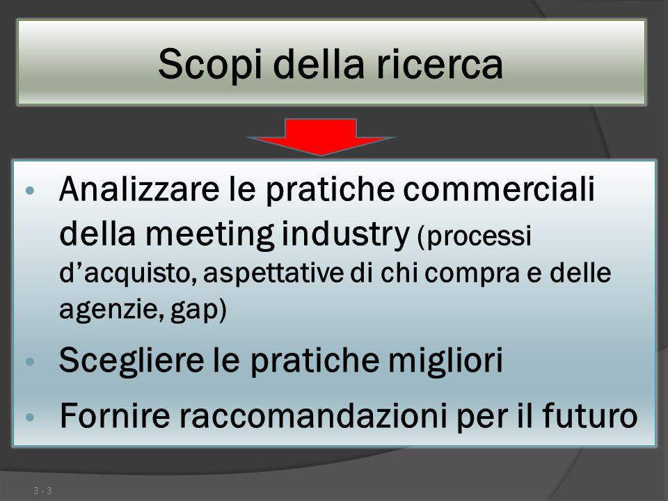 3 - 3 Scopi della ricerca Analizzare le pratiche commerciali della meeting industry (processi dacquisto, aspettative di chi compra e delle agenzie, ga