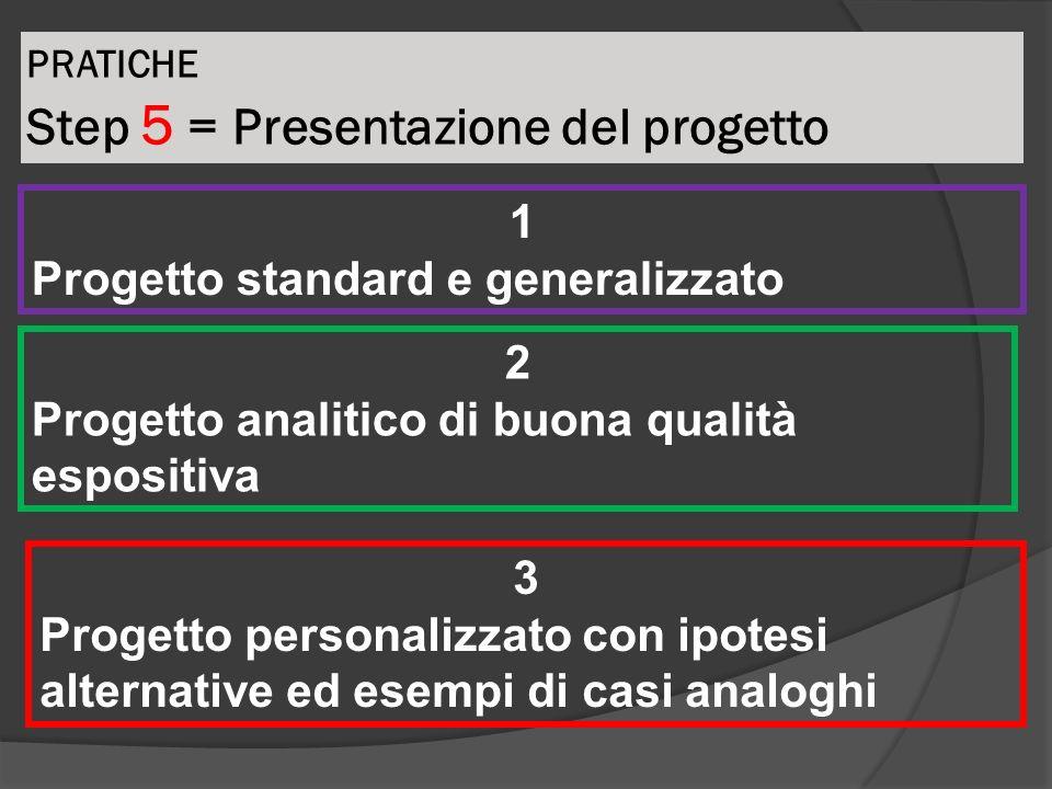 PRATICHE Step 5 = Presentazione del progetto 1 Progetto standard e generalizzato 2 Progetto analitico di buona qualità espositiva 3 Progetto personali