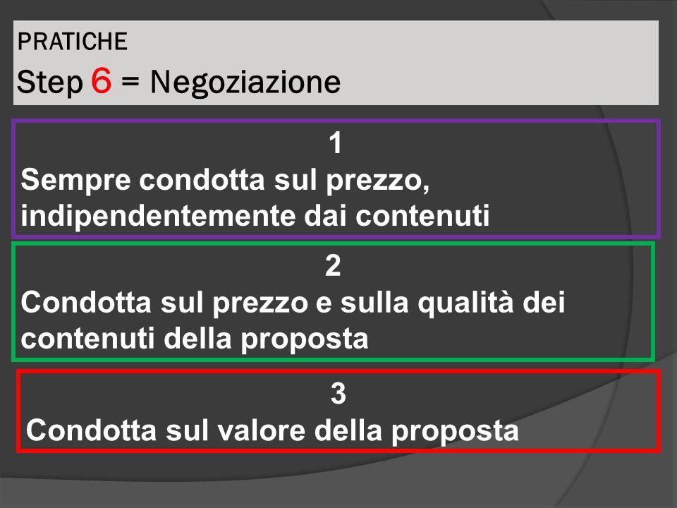PRATICHE Step 6 = Negoziazione 1 Sempre condotta sul prezzo, indipendentemente dai contenuti 2 Condotta sul prezzo e sulla qualità dei contenuti della