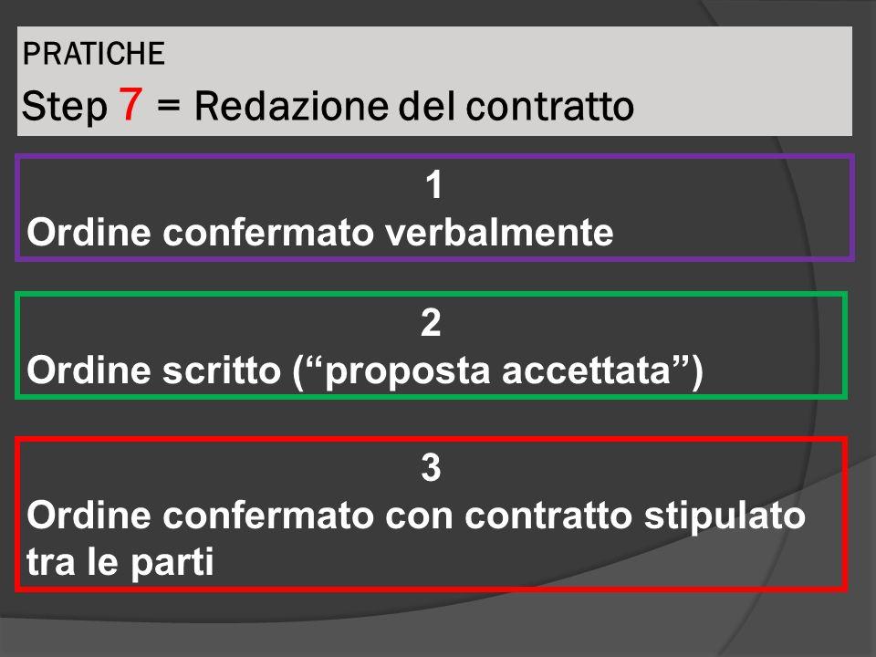 PRATICHE Step 7 = Redazione del contratto 1 Ordine confermato verbalmente 2 Ordine scritto (proposta accettata) 3 Ordine confermato con contratto stip