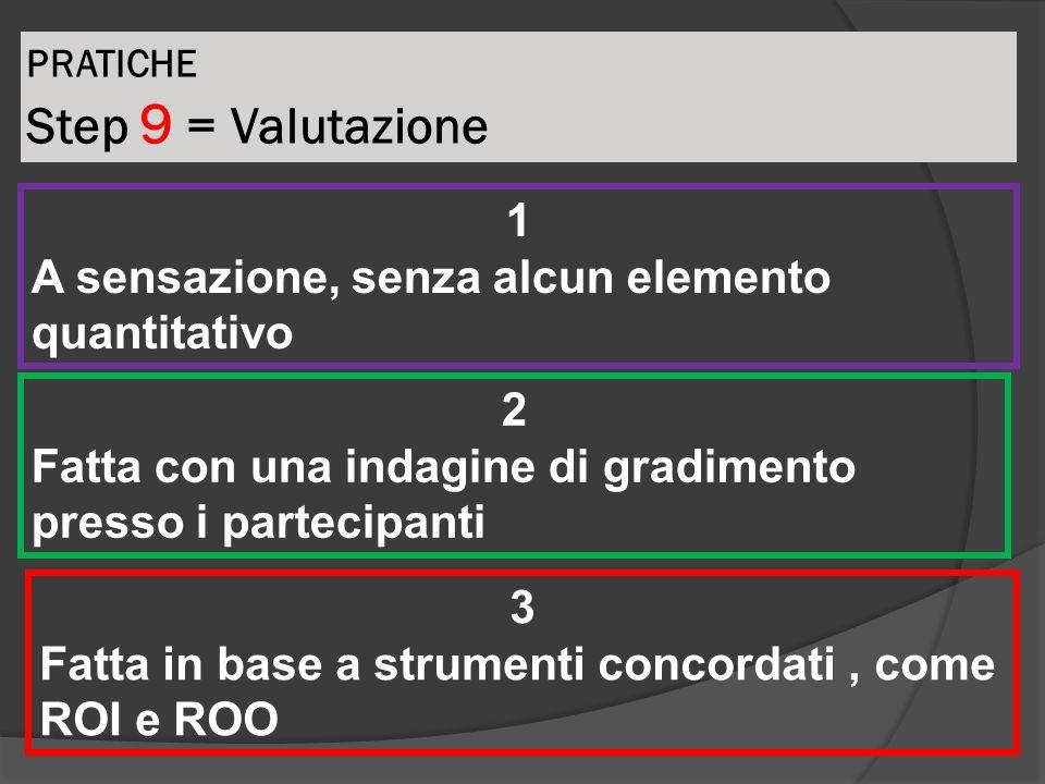 PRATICHE Step 9 = Valutazione 1 A sensazione, senza alcun elemento quantitativo 2 Fatta con una indagine di gradimento presso i partecipanti 3 Fatta i