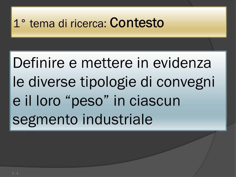 1° tema di ricerca: Contesto 3 - 4 Definire e mettere in evidenza le diverse tipologie di convegni e il loro peso in ciascun segmento industriale
