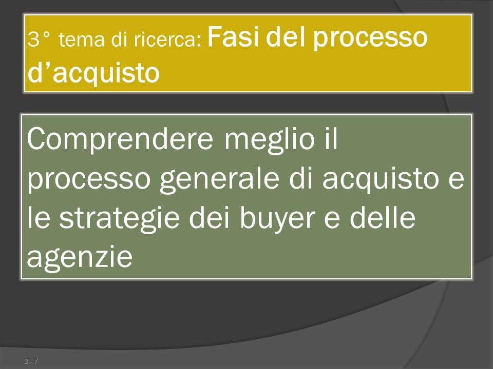 3° tema di ricerca: Fasi del processo dacquisto 3 - 7 Comprendere meglio il processo generale di acquisto e le strategie dei buyer e delle agenzie