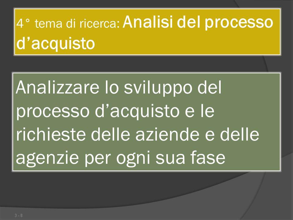 4° tema di ricerca: Analisi del processo dacquisto 3 - 8 Analizzare lo sviluppo del processo dacquisto e le richieste delle aziende e delle agenzie pe
