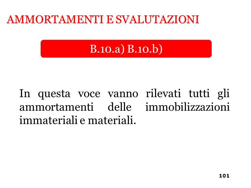 AMMORTAMENTI E SVALUTAZIONI B.10.a) B.10.b) In questa voce vanno rilevati tutti gli ammortamenti delle immobilizzazioni immateriali e materiali. 101